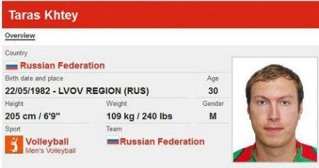 Ошибки в профилях российских спортсменов на Олимпиаде в Лондоне